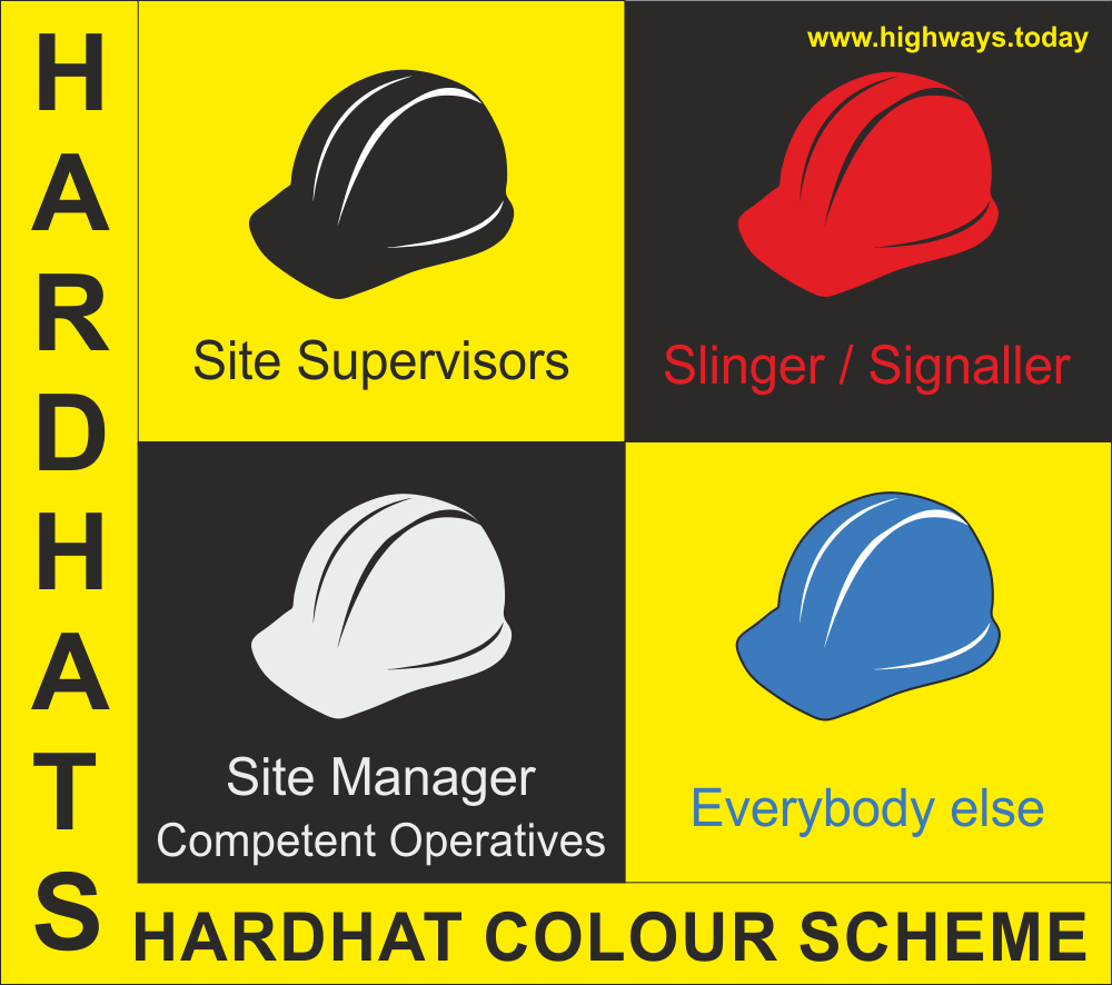 Hard Hat colour scheme introduced by Highways England