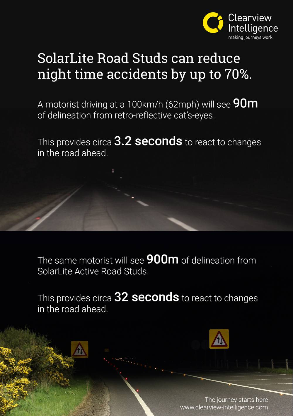 Driving in the dark: how targeting night-time road safety can make a big difference to the total number of fatal accidents