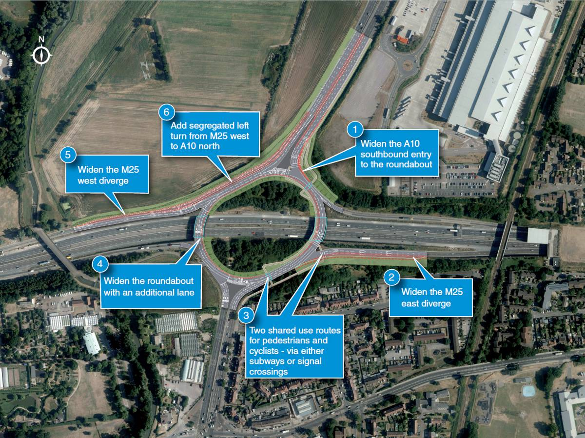 Waltham Cross junction of the M25 Motorway in the UK gets upgrade