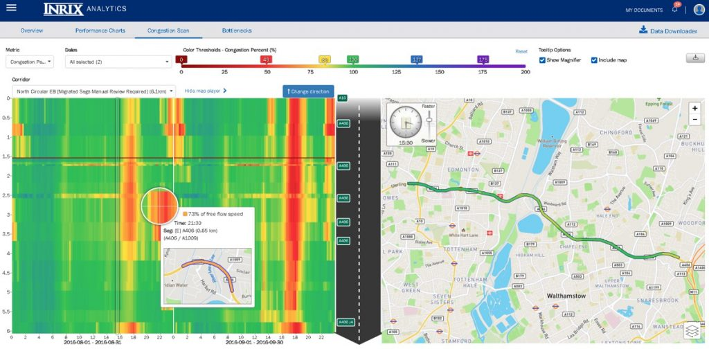 Roadway Analytics Congestion Scan London