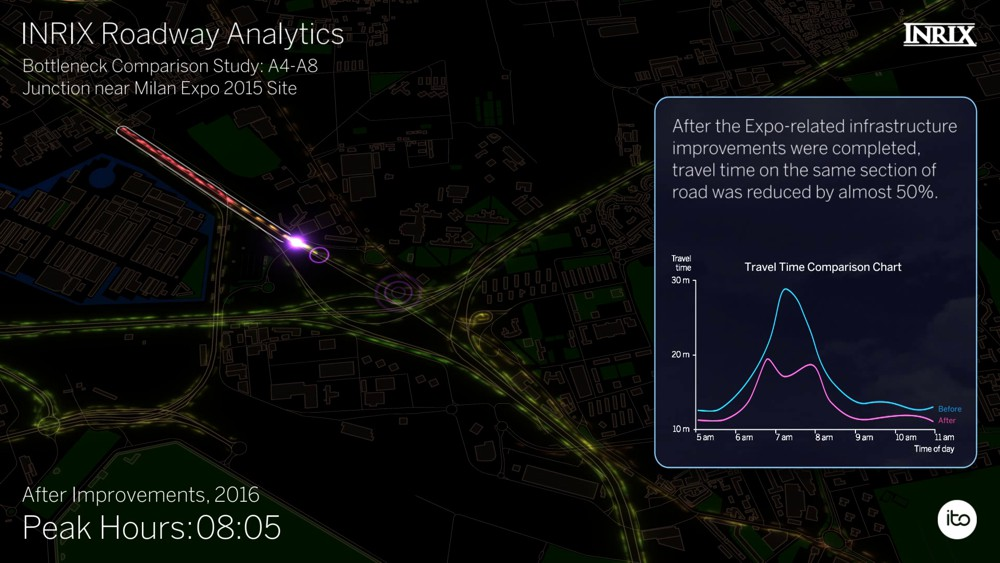 Roadway Analytics Milan Visualisation