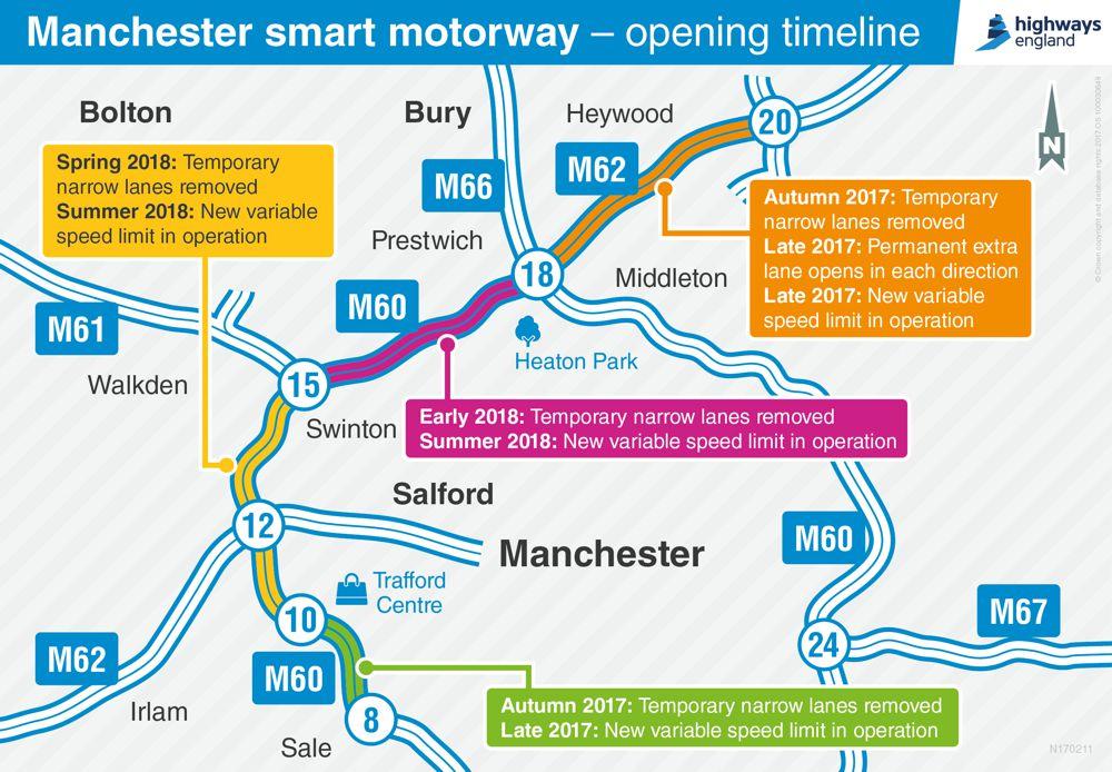 Manchester smart motorway opening timeline