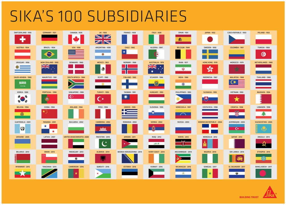 Sika's 100 national subsidiaries