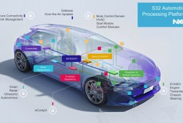 NXP GreenBox Dev Platform accelerates transition to Hybrid and Electric Vehicles