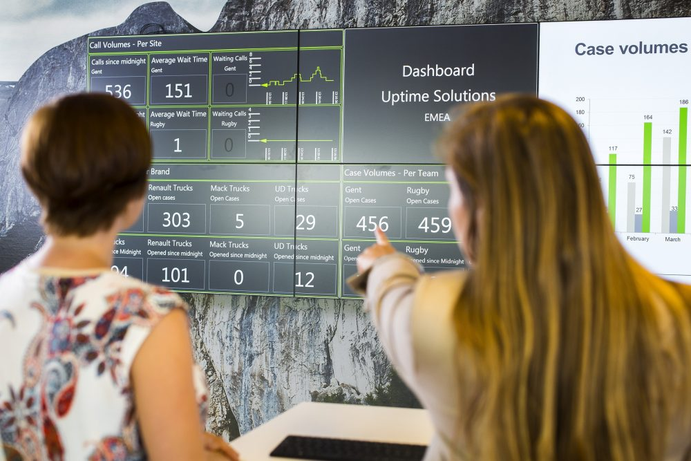 The Uptime Center in Eskilstuna, Sweden