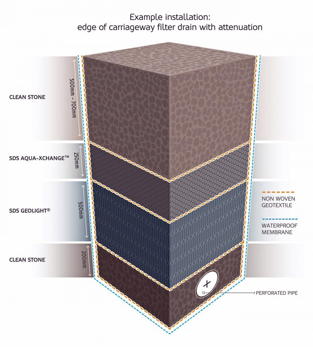 Aqua-Xchange cutaway graphic