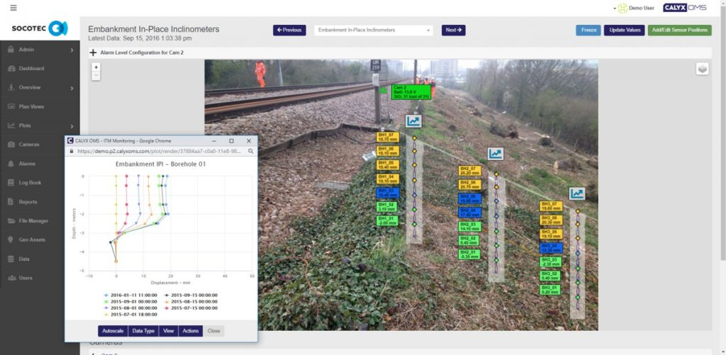 ITM Monitoring announces updates to Calyx Online Monitoring Software