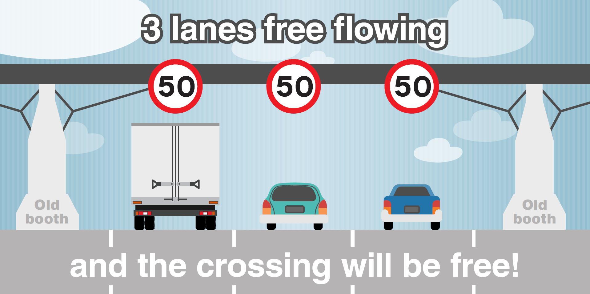 Highways England to remove M4 Motorway bridge tolls