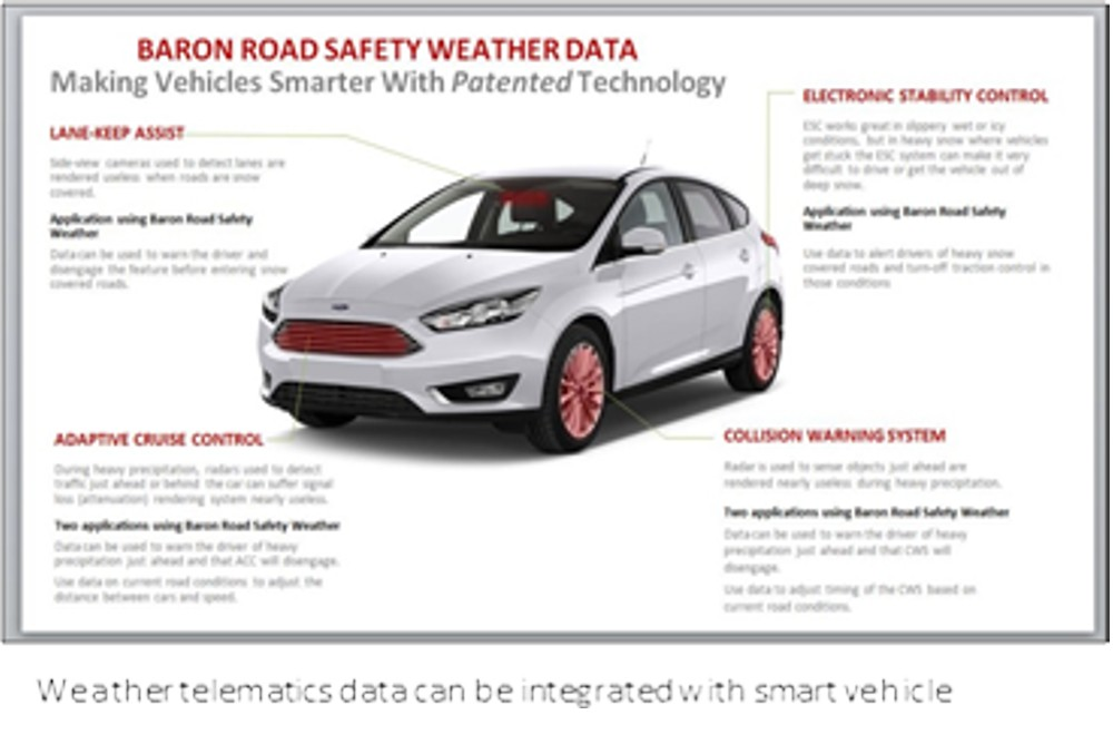 Delivery of better weather guidance to drivers is essential, especially real-time updates on the elements drivers face on the roads. This data combined with Vehicle Telematics enables pre-planning of employee schedules, supply chains, and assets that could be in jeopardy when there are dangerous road or weather conditions.
