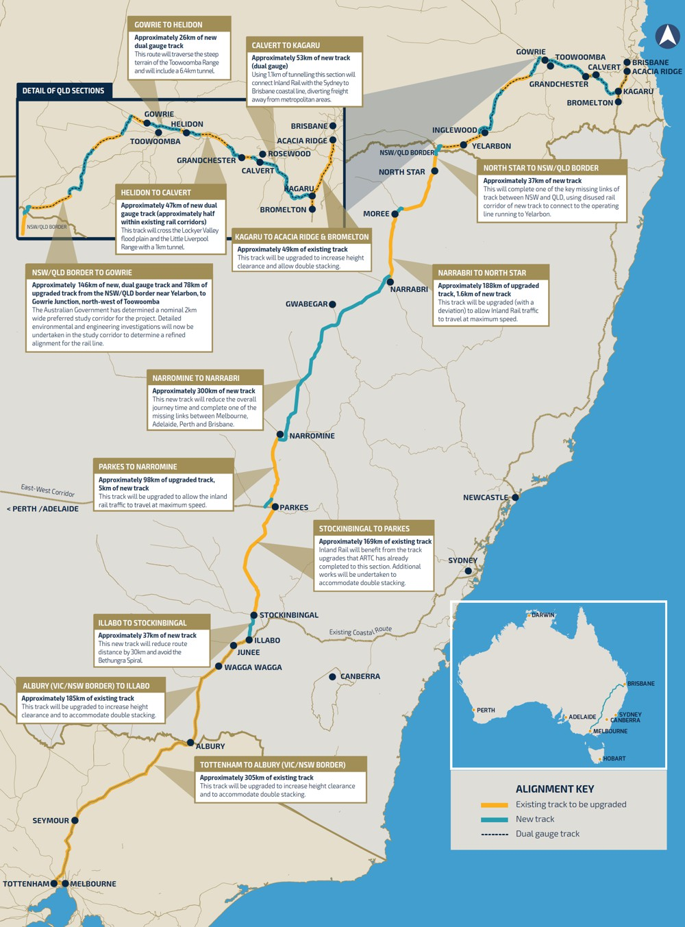 Inland Rail Alignment Map