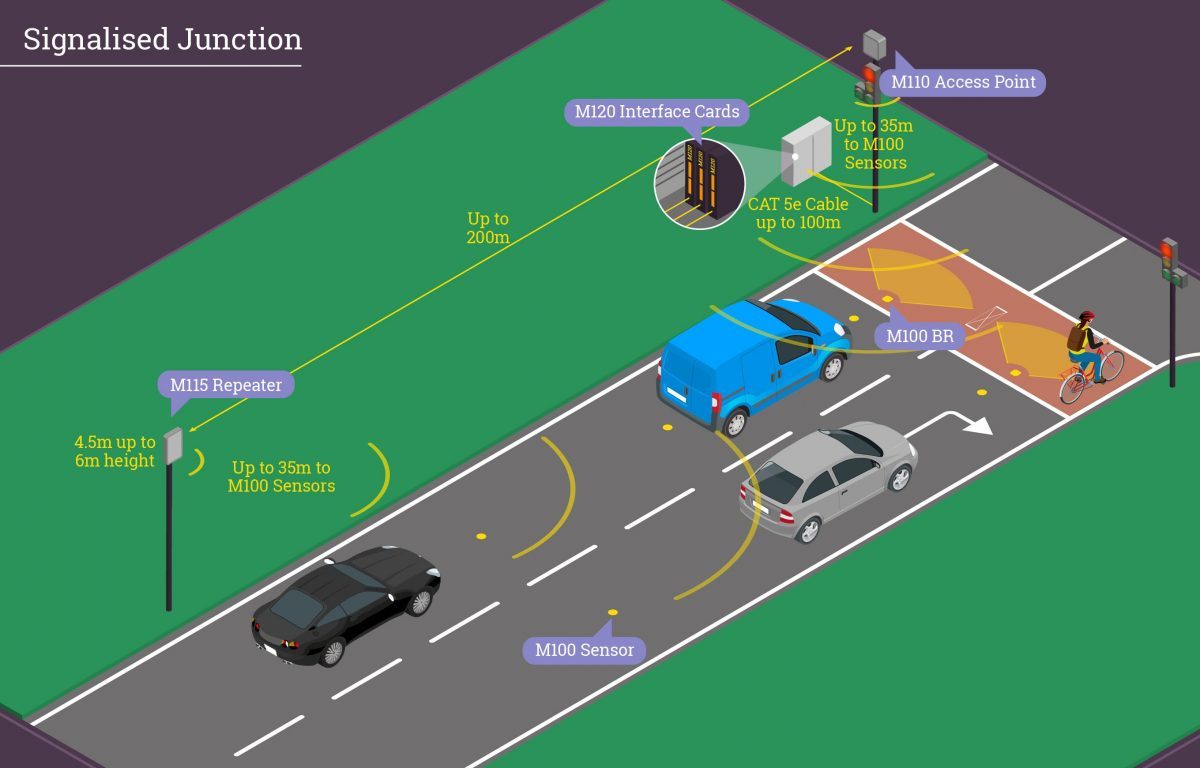 Setting up and managing a wireless vehicle detection system