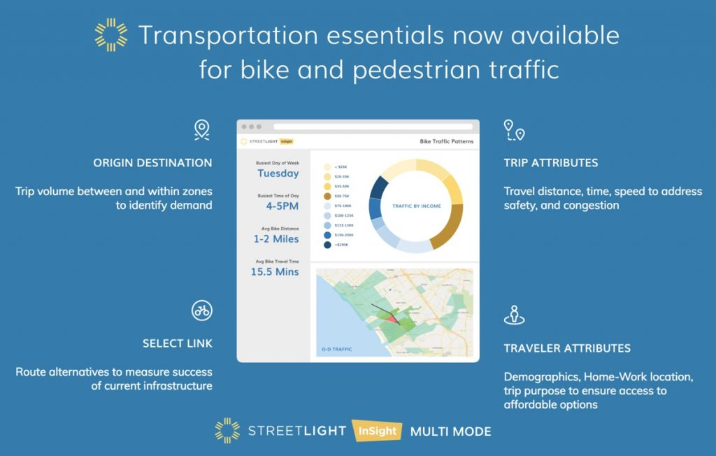 StreetLight Data unveils all-in-one system to measure Bike, Pedestrian and Vehicle data