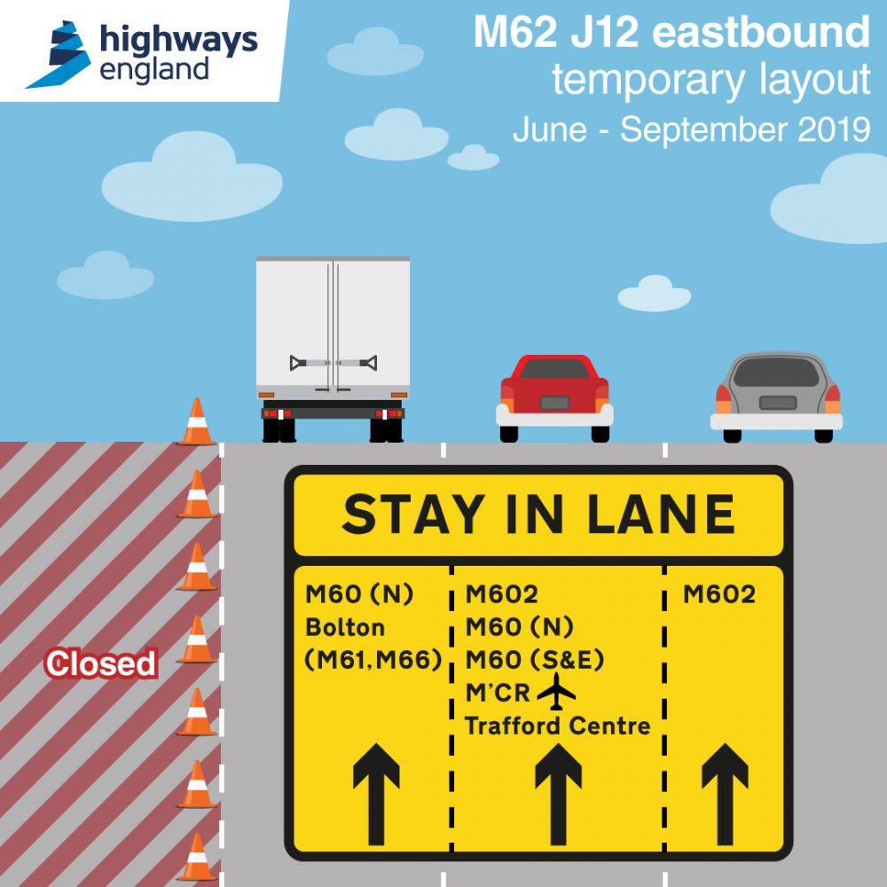 M62 Motorway upgrade to speed up journeys enters the latest phase