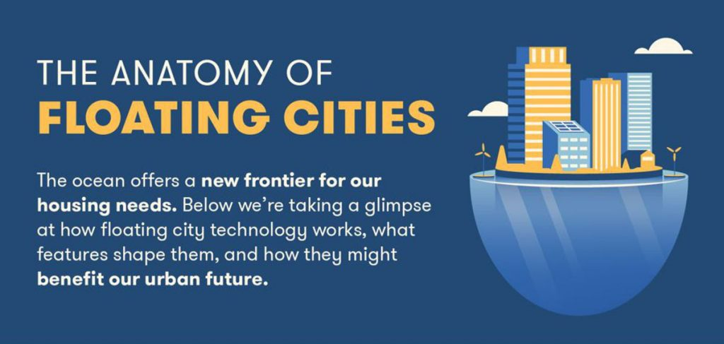Floating Cities could be the housing of the Future