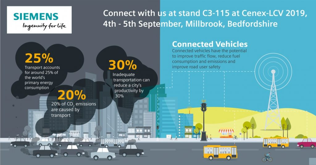 Siemens Mobility to showcase low carbon and connected vehicle solutions at Cenex-LCV