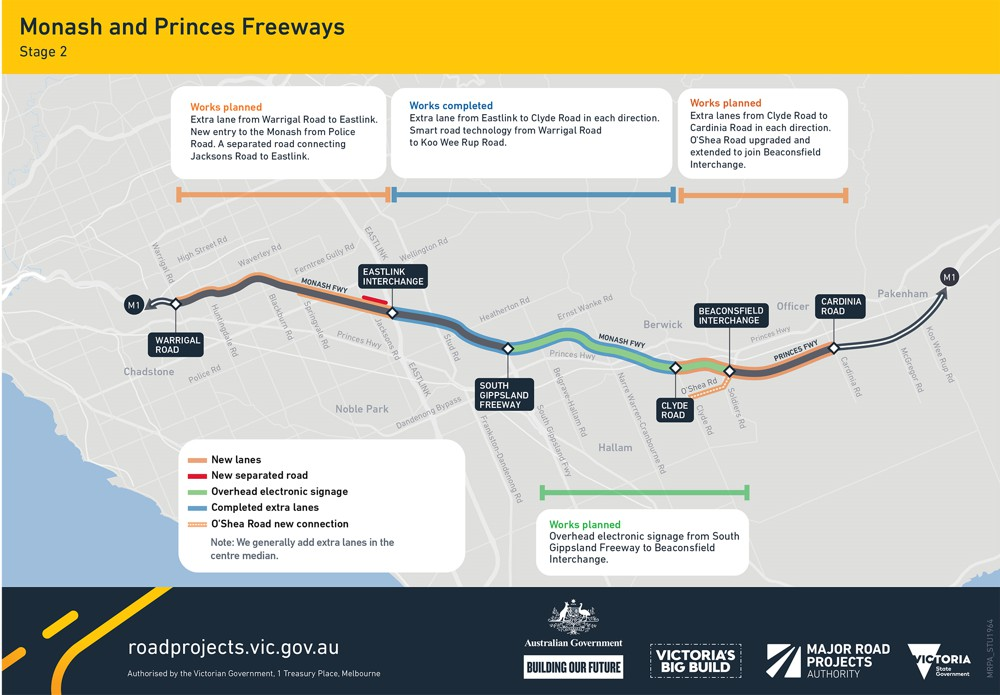 An extra 36 kilometers of new lanes will be added to the Monash Freeway under a joint Australian and Victorian Government plan in Melbourne's east.