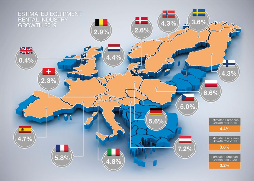 ERA reports Europe's equipment rental market continues to grow