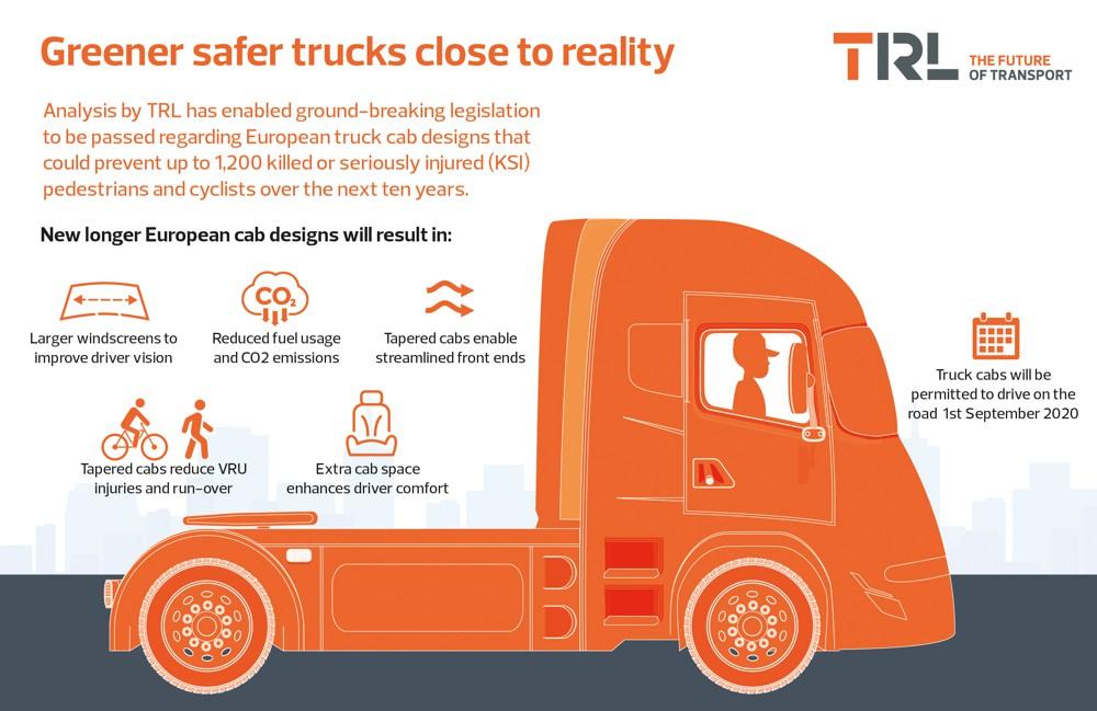 TRL analysis enables legislation to drive greener and safer trucks