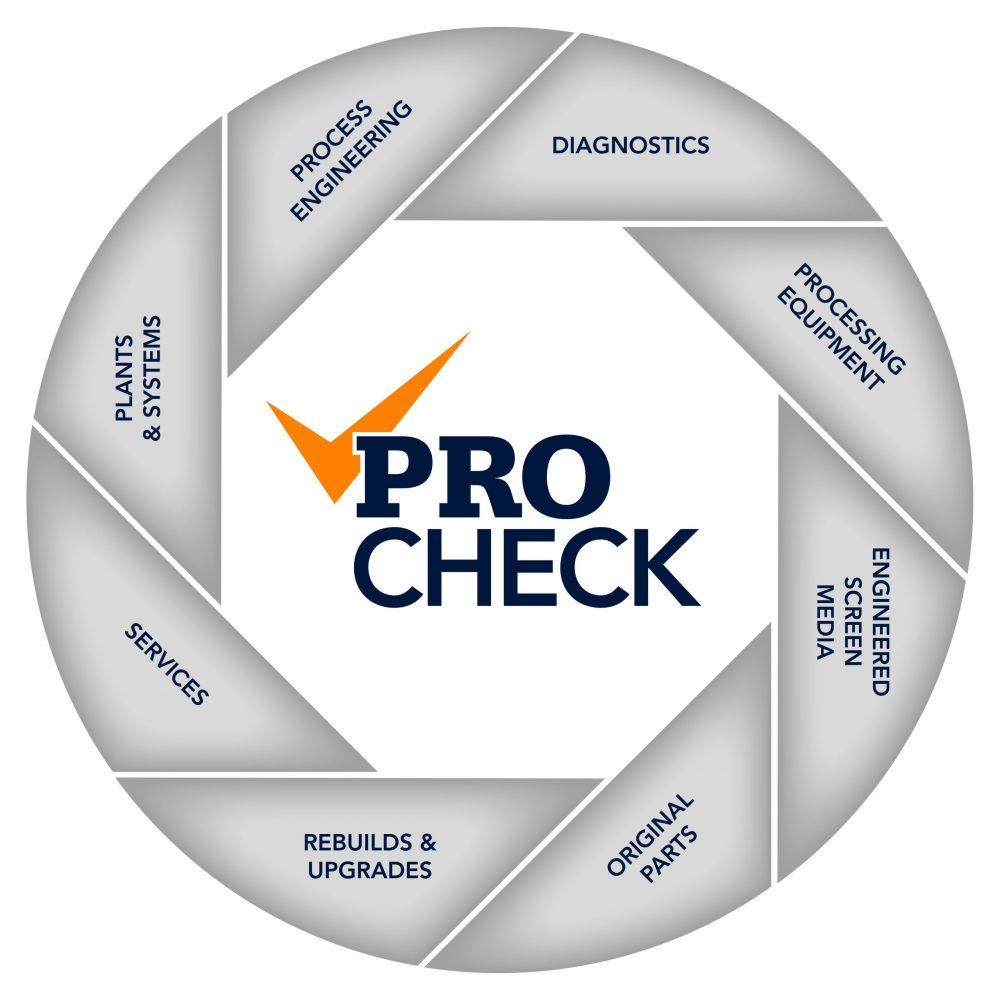 Each analysis comes complete with a thorough vibrating screen and screen media inspection report — known as a PROcheck — and focuses on recommendations for optimized screening. Image courtesy of Haver & Boecker