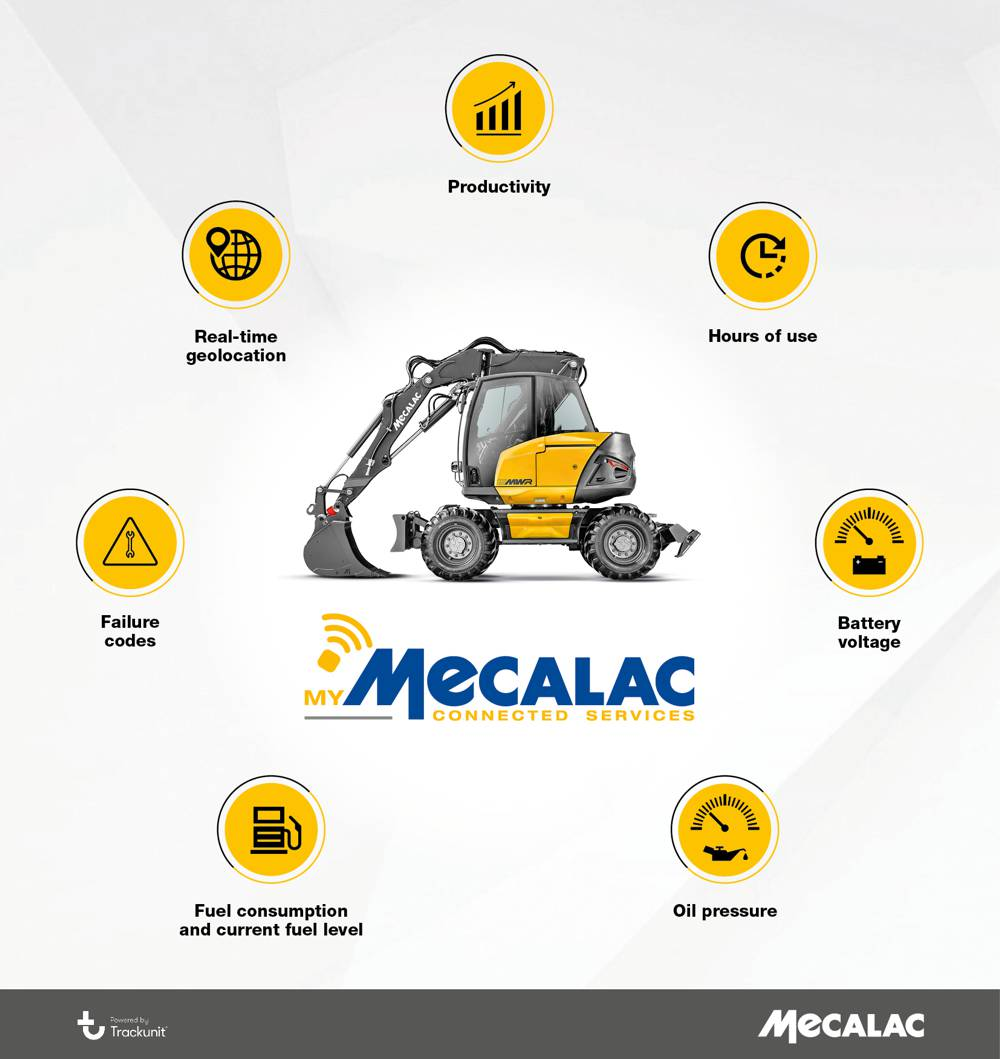 Mecalac introduces MyMecalac Connected Services telematics solution