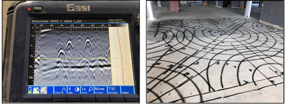 Mark-out of the location and depth of complex circumferential reinforcement design