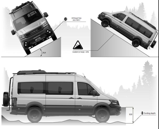 TORSUS releases Terrastorm off-road 4X4 minibus details