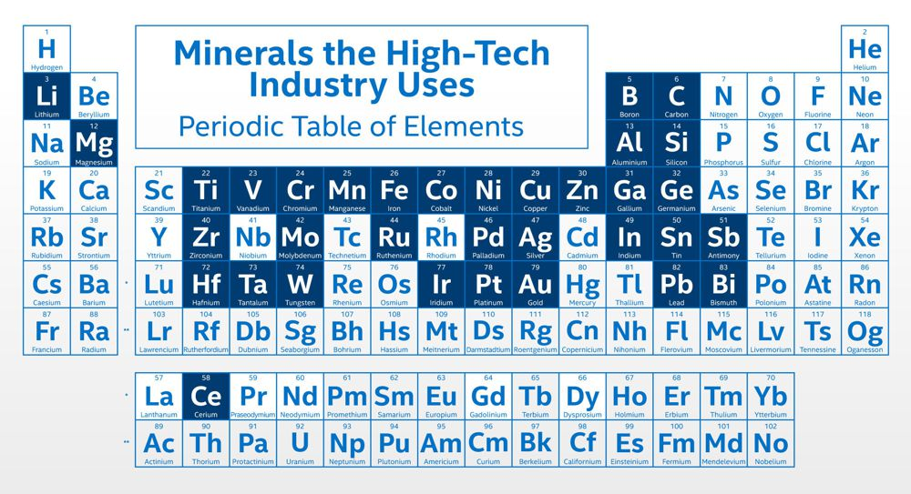 Tin, tantalum, tungsten and gold mined in the Central African country are key components of silicon chips that run today's smartphones, laptops, servers and other high-tech gear, but many other minerals are used in the production of high-tech goods. (Credit: Lior Zissman/Intel Corporation)