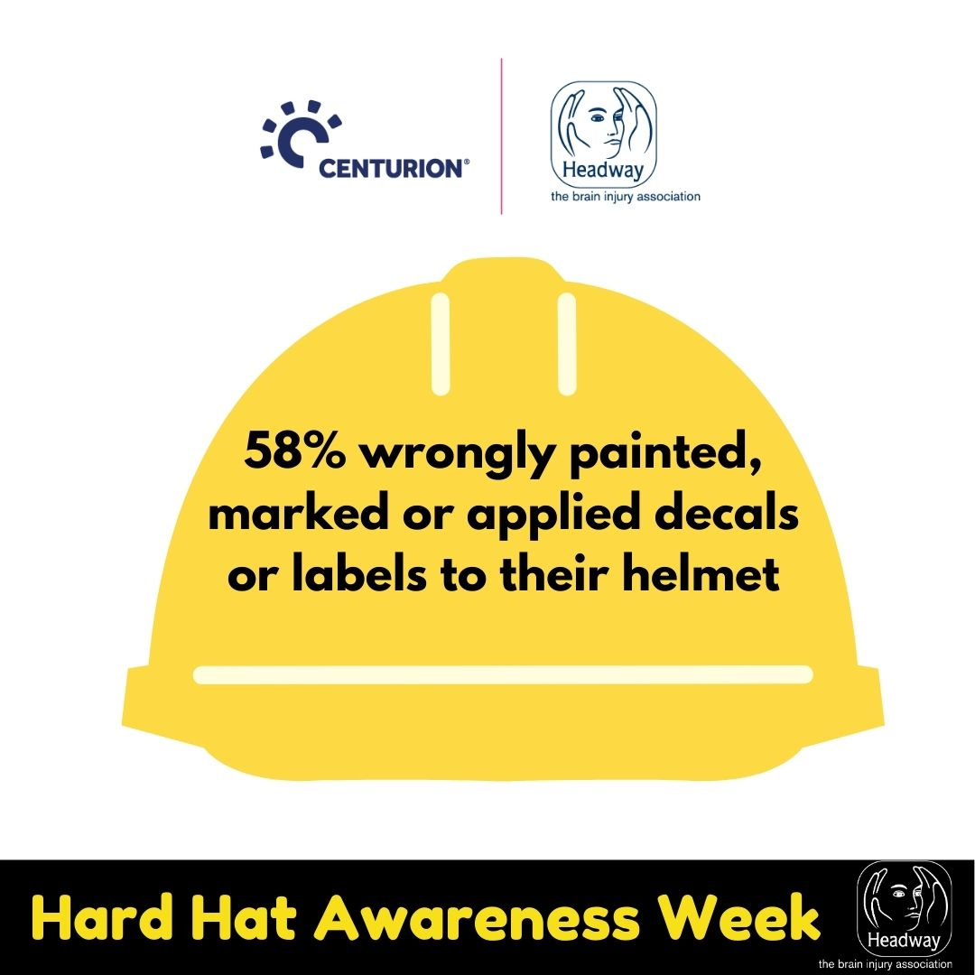 Centurion and the Headway brain injury association promote Hard Hat Awareness Week