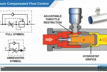 Webtec releases new How To Training Video Series for Hydraulic Engineers
