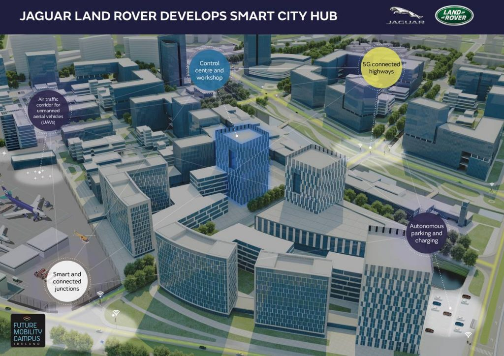Jaguar Land Rover testing self-driving technology with Smart City Hub