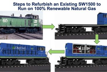 OptiFuel natural gas Freight Locomotives aim to decarbonize the Rail Industry