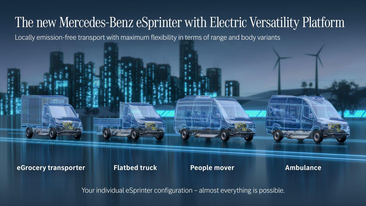 Mercedes-Benz eSprinter Van based on new Electric Versatility Platform