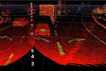 Lidar Sensor makers build on NVIDIA DRIVE