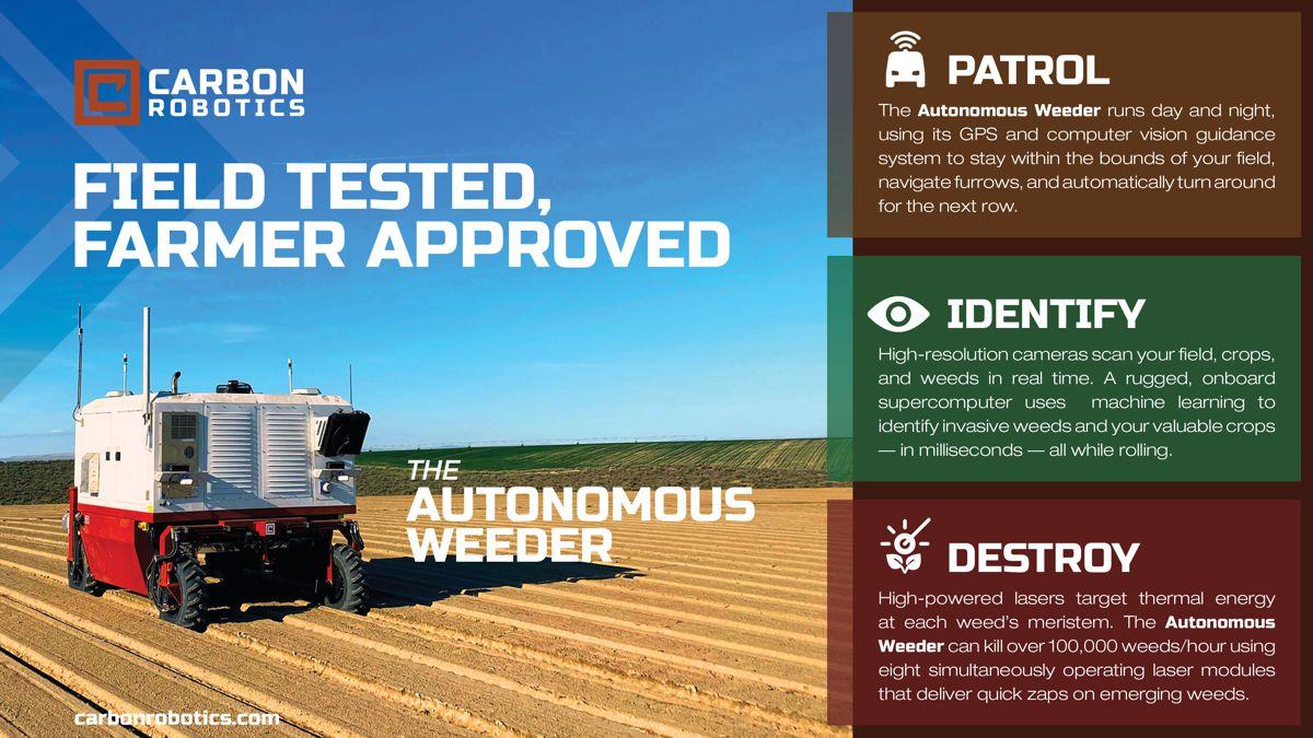 Carbon Robotics Autonomous Weeders set to disrupt Farming