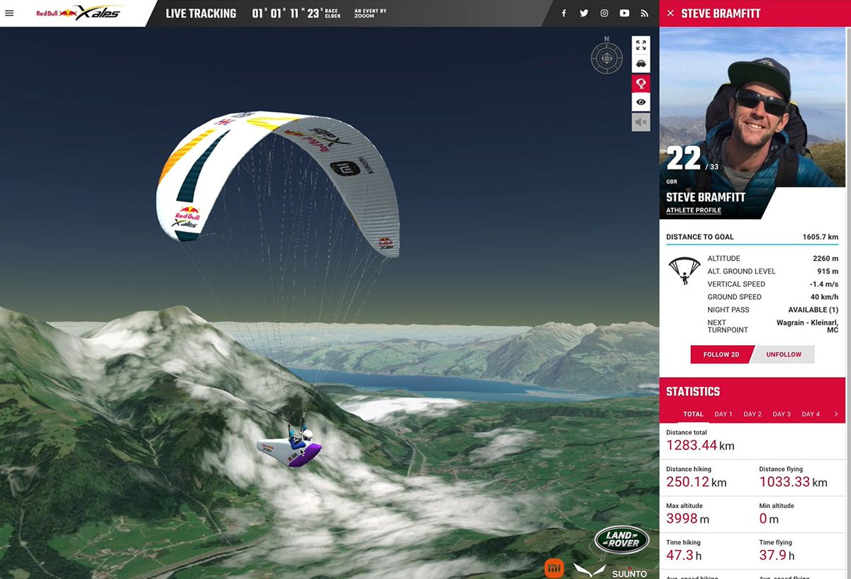 Red Bull X-Alps Competition Live Tracking App uses Esri ArcGIS Platform