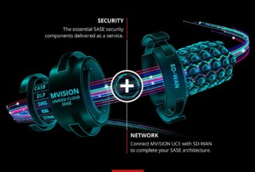 McAfee Enterprise data-centric solution promises to secure private applications