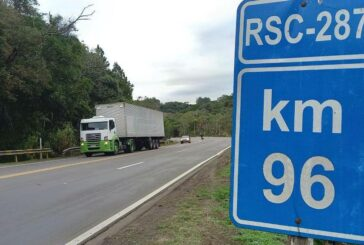 Sacyr starts operations of Rota de Santa María highway P3 Concession in Brazil