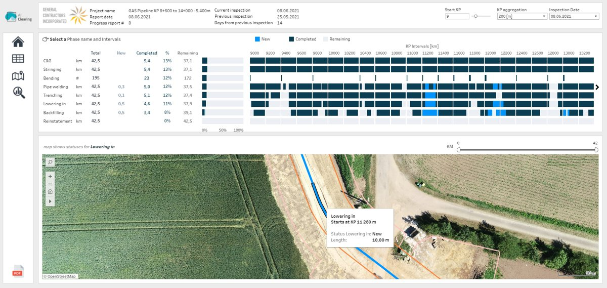 AI Surveyor™ delivers near real-time Business Intelligence Platform