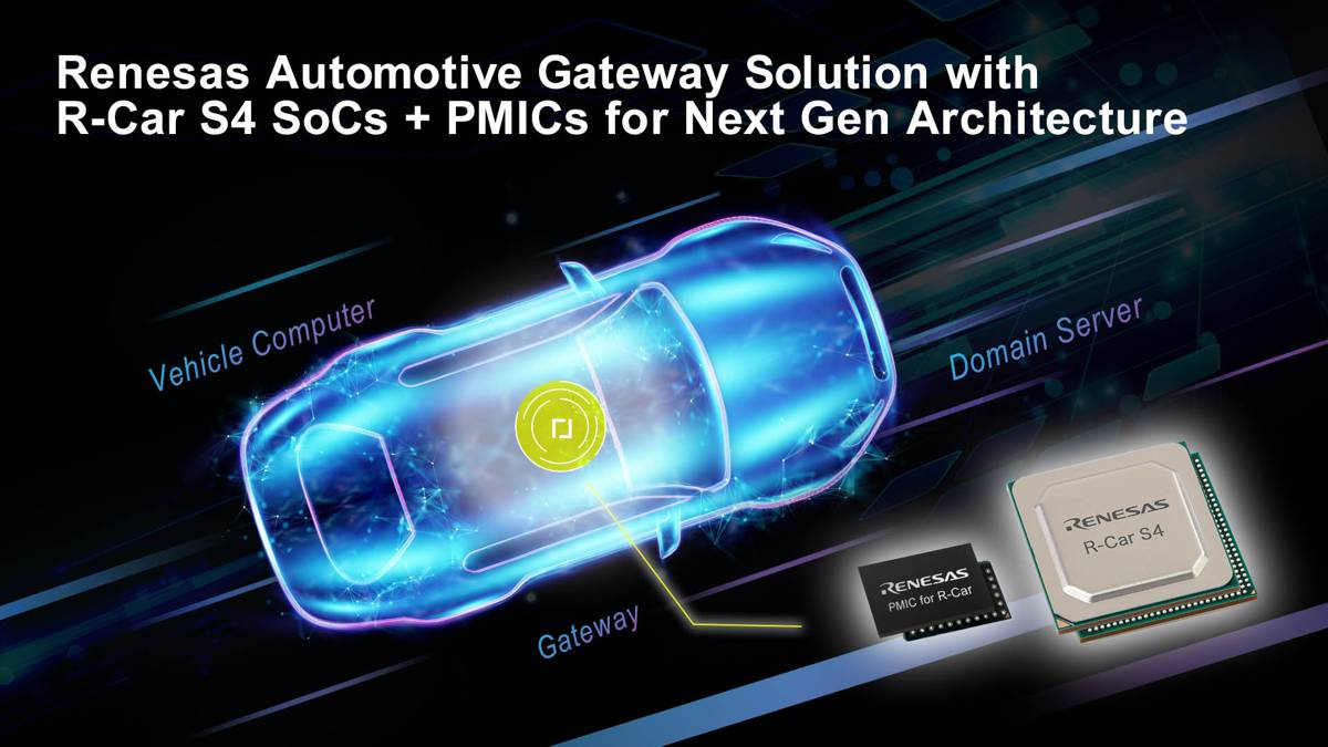Renesas unveils Automotive Gateway Solution and supports ISO/SAE 21434 Standard
