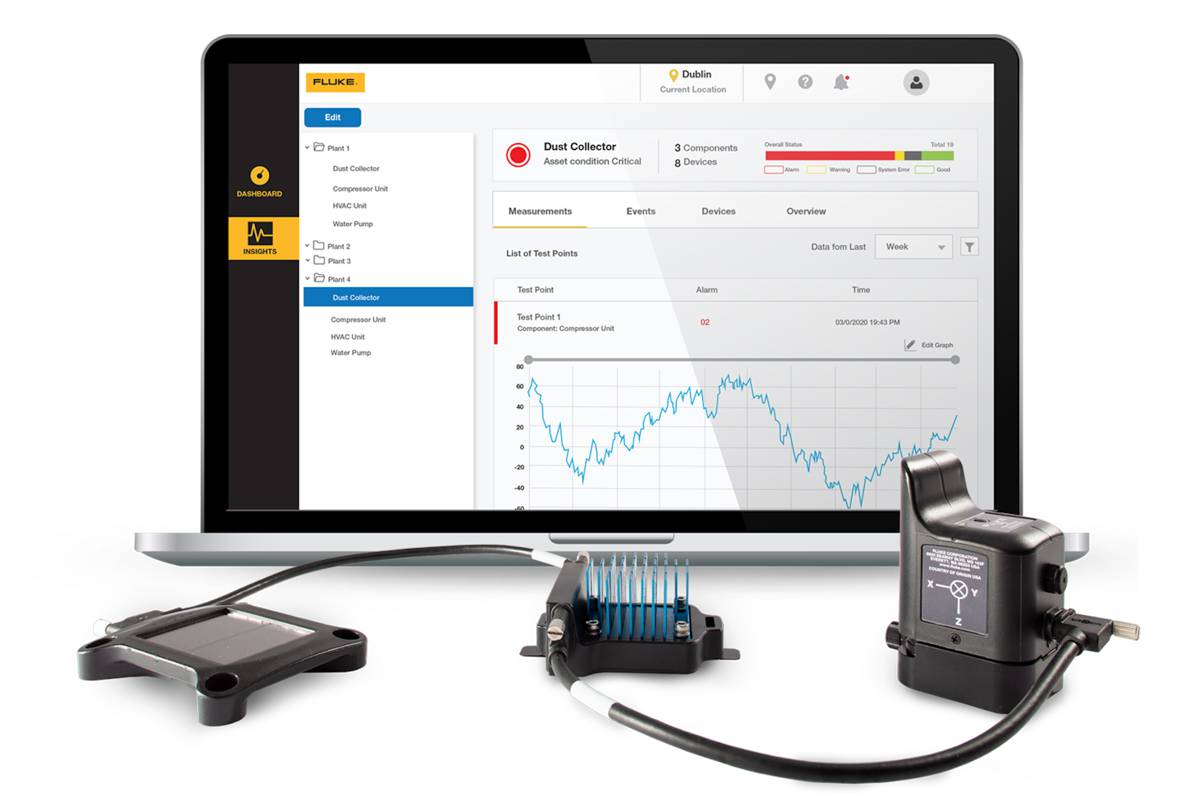 Fluke Reliability solution delivers Batteryless Machine Condition Monitoring